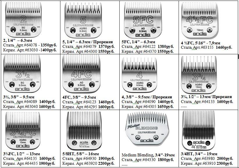 Насадки для стрижки волос какие бывают